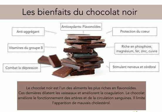 Les bienfaits du chocolat noir