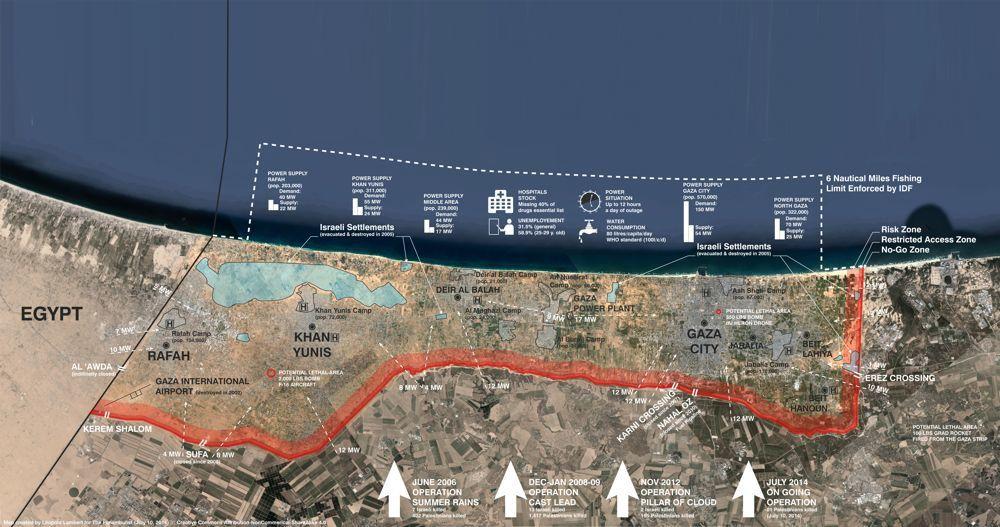 Un mur souterrain israélien pour asphyxier Gaza