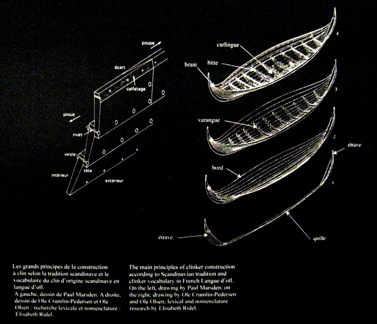 La construction navale, musée de la Tapisserie de Bayeux