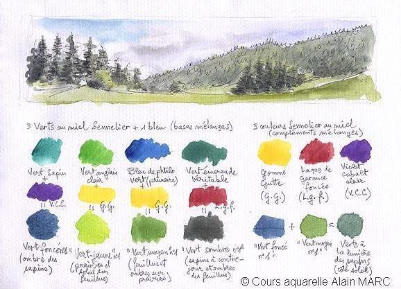 L'exercice des 3 verts + un jaune, un grenat et un violet Sennelier aquarelles au miel pour réaliser des verts intéressants et lumineux.