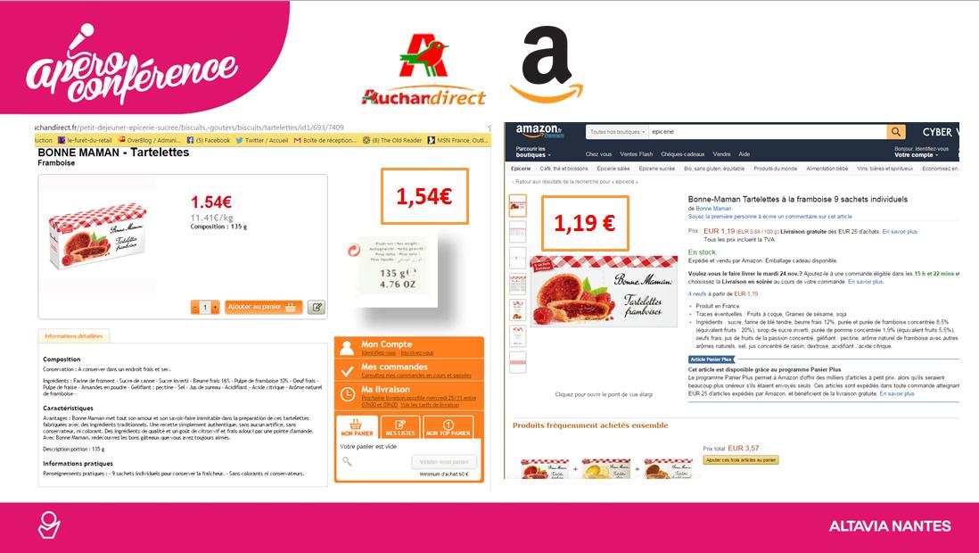 Amazon épicerie devrait rapidement affoler les comparateurs de prix ''alimentaires'' en France : 0,30€ de différence de prix à l'EAN....