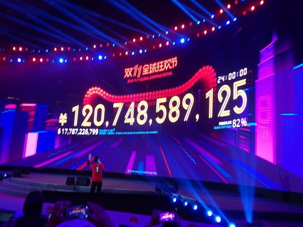 Well done Alibaba: 120 milliards de RMB soit 17,7 millliards de $ : tous les chiffres 2016 Global Shopping Festival.