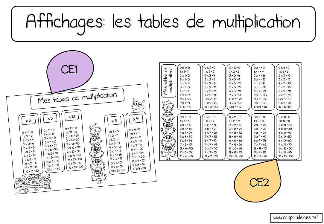 Comment apprendre table multiplication ce1 - Table de multiplication matou matheux ...