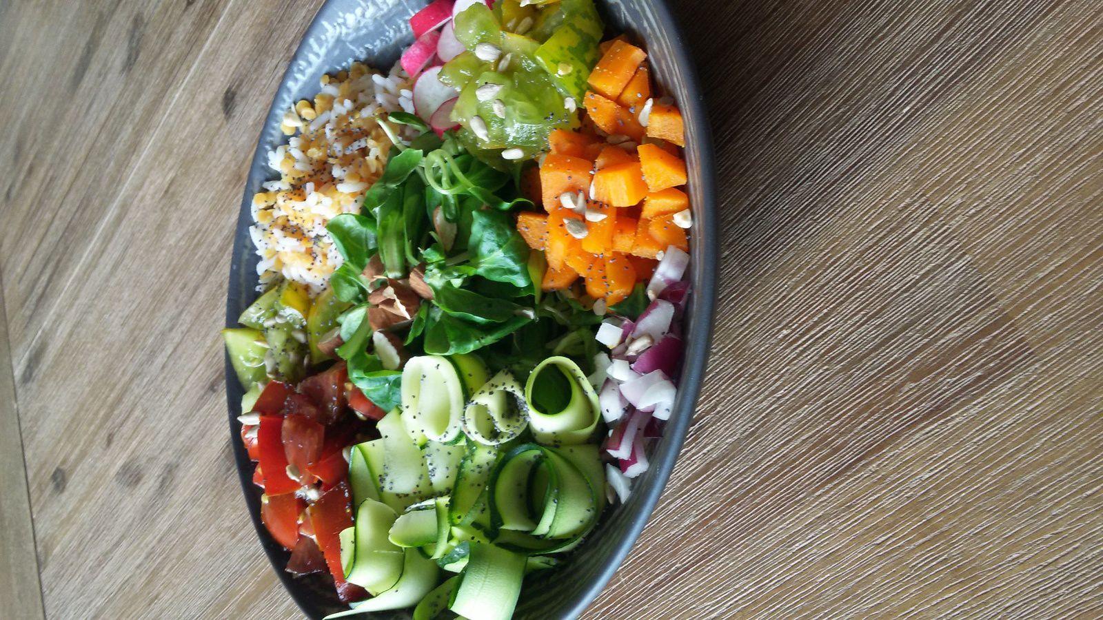 Buddha bowl - bases pour réaliser ce repas simple, healthy, complet et gourmand!