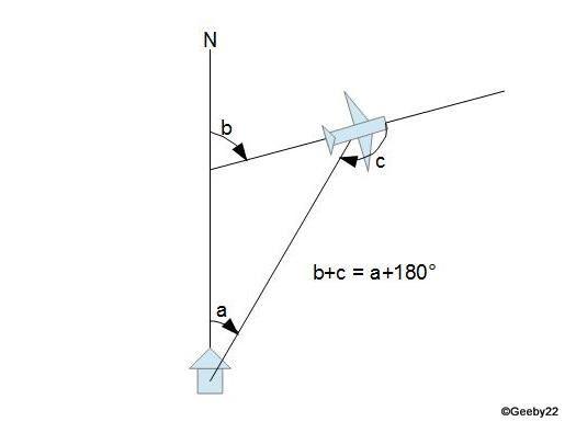La formule s'entend modulo 360°