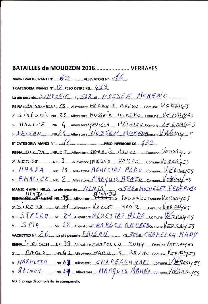 BATAILLES de MOUDZON Verrayes 23 aprile 2016