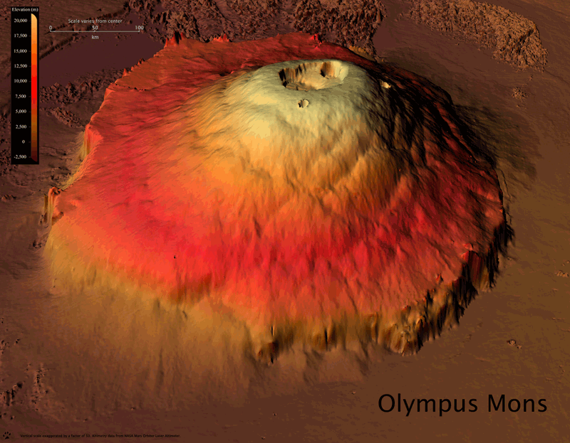 A rebuilding of Olympus Mons with the database of MOLA - doc.Brian Russo.