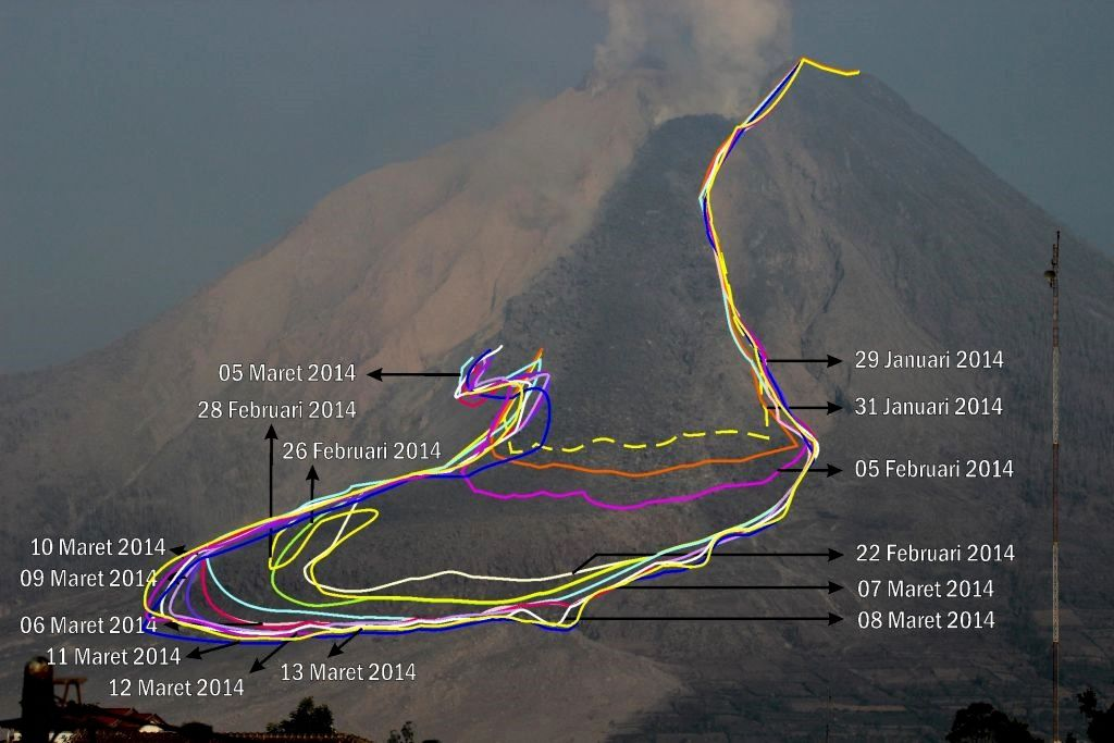Sinabung - progression of the lava tongue - photo and annotations from VSI