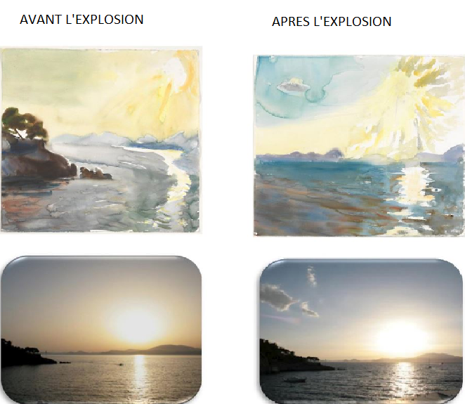 Model validation : Photos above : paintings of Hydra by P.Tetsis, in  AOD - Aerosol Optical Depth - high conditions, to the left and in low conditions, to the right. Photos below : digital photos of the landscape in the same atmospheric conditions, taken in the middle of the time limit for implementation of the painting./ in the studies of Zerefos & al. of