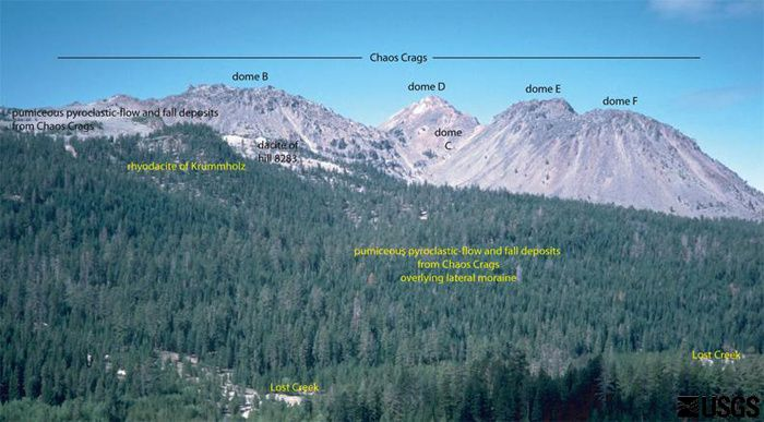 Lassen Volcanic center - the domes of Chaos Crags - doc . USGS