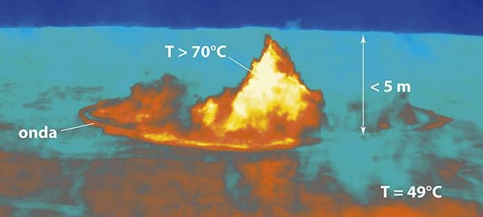 Poas - Thermographic picture of FLIR SC- 660 camera -  taken by G.Avrard / OVSICORI - Una