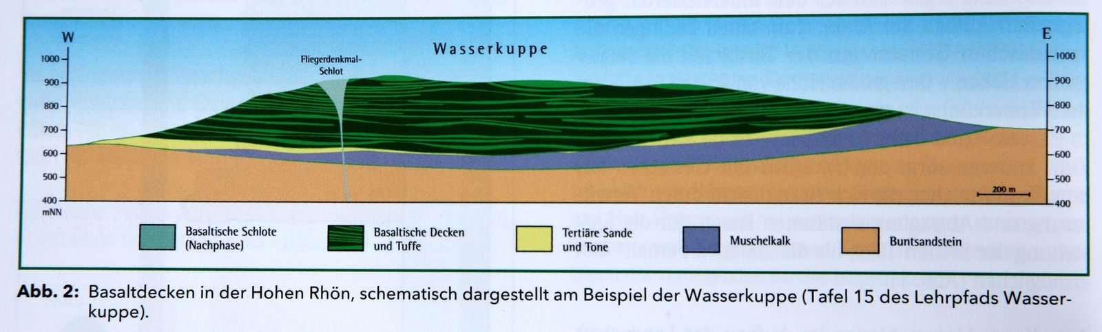 Schematic cross sectionof  Wasserkuppe - dark green : basalt and tuff - Light Green: vent at Fliegerdenkmal - Doc. Die in Hessische Rhön / Geotope im offenen land of fermentation / Hlug.de