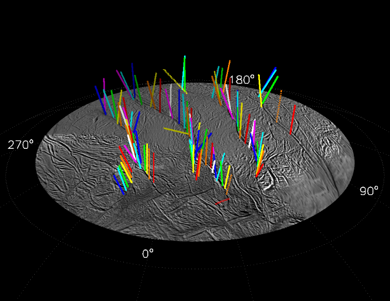 Geysers basin of Enceladus, 3D modeling - doc. in C. Porco & al.2014 / Astronomical Journal / NASA / JPL-Caltech / Space Science Institute