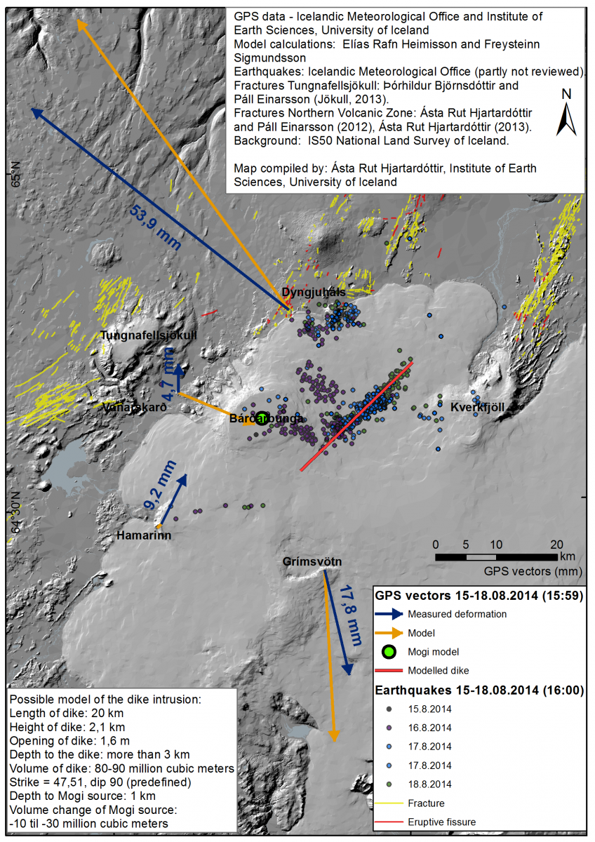 "Bárðarbunga - New map with GPS and seismic data 20.08.2014 - doc. University of Iceland / Institute of Earth Sciences. - The map shows locations of earthquakes detected by the SIL network of the Icelandic Meteorological Office.  Movements on continuous GPS stations are shown as blue arrows, the continuous stations are run in cooperation between the Institute of Earth Sciences at the University of Iceland and by the Icelandic Meteorological Office.  Fractures and eruptive fissures in the area are denoted by yellow and red lines respectively.   The orange arrows show a model on how the GPS stations could be moving if a dike was propagating (see thick red line on map), and magma was draining away from the Bárðarbunga magma chamber (""Mogi center"").  It has to be mentioned, however, that this model is only one of several models that can explain the movements seen on the GPS stations."