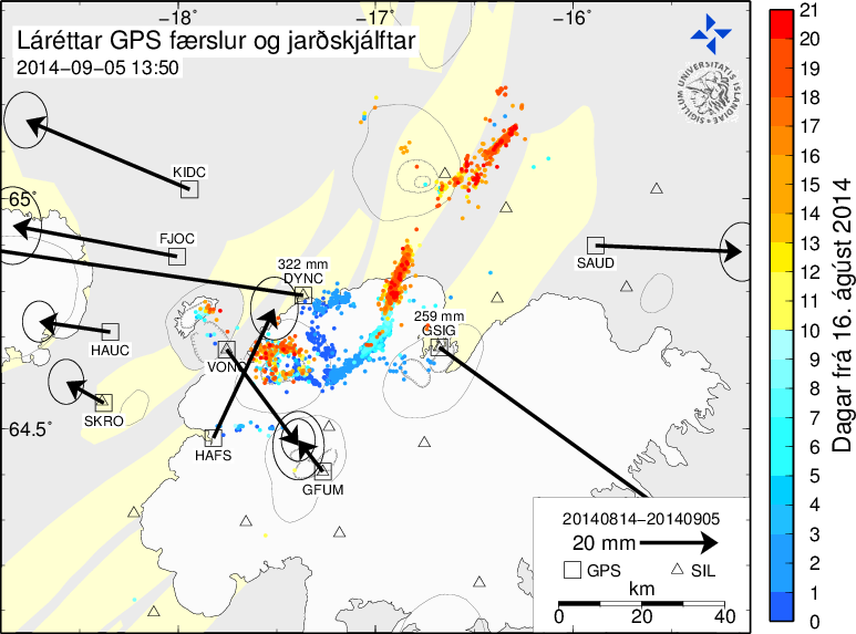 Displacements of the GPS stations 09.05.2014 - The opening of a rift is confirmed by movements in the opposite sense at the contact Holuhraun / Dyngjujökull. - doc.IMO