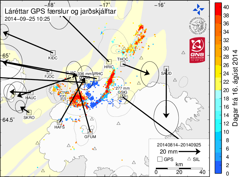 Movement of GPS stations on Holuhraun / Bárðarbunga on 25/09/2014 - doc IMO