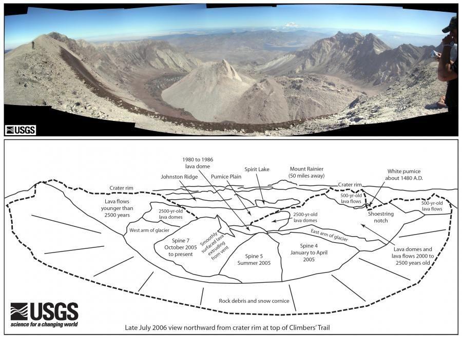 St. Helens - panoramique fait du bord sud du cratère le 27.07.2006 - photo et annotations Willie Scott / USGS