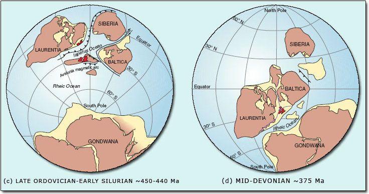 Evolution tectonique de l'Ordovicien au Dévonien - sur la carte de gauche, on voit l'actuel Royaume-Uni en deux entités encore séparées.