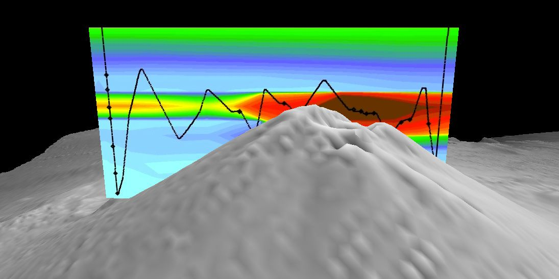 Daikoku summit Cross section with the results of the CTD, showing a high turbidity of the eruptive plume (warm colors = high particle concentration) - Image courtesy of Submarine Ring of Fire 2014 - Ironman, NOAA / PMEL, NSF.