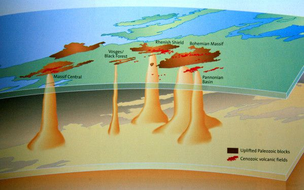 """""""Deep Roots"""" of intra-plate volcanism beneath young Europeans volcanic fields, based on seismic tomography. - Doc. from """"Volcanism"""" H-U Schmincke."""