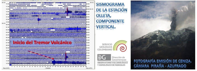 Sismo et photo du panache de cendres - 19.04.2015 - doc. Observatorio vulcanologico y sismologico de Manizales