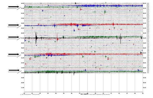 Seismogram with indications of eruptive episodes at the Turrialba 180.05.2015 - Doc. RSN