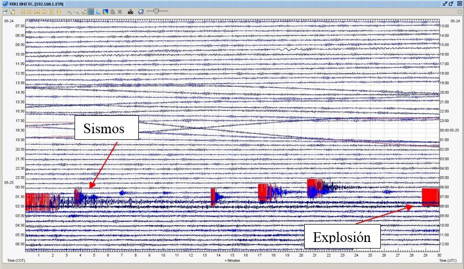 Seismogram of Wolf Volcano / Isla Fernandina, the 5/25/2015 (Pta Espinoza.) - The signal from the explosion at 6:58 ET earthquakes of magnitudes lower earlier - source IGEPN