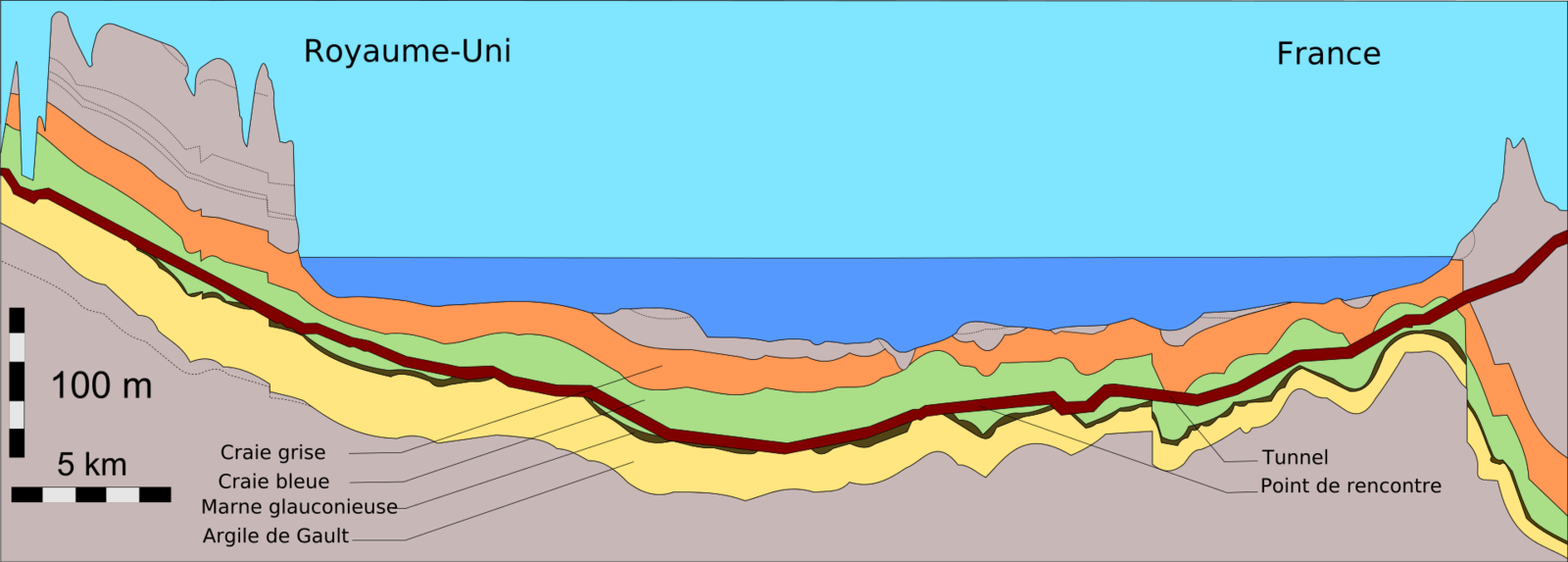 Geological profile of the land in which was dug the Channel Tunnel - according Image Channel Tunnel geological profile / Order Keane.