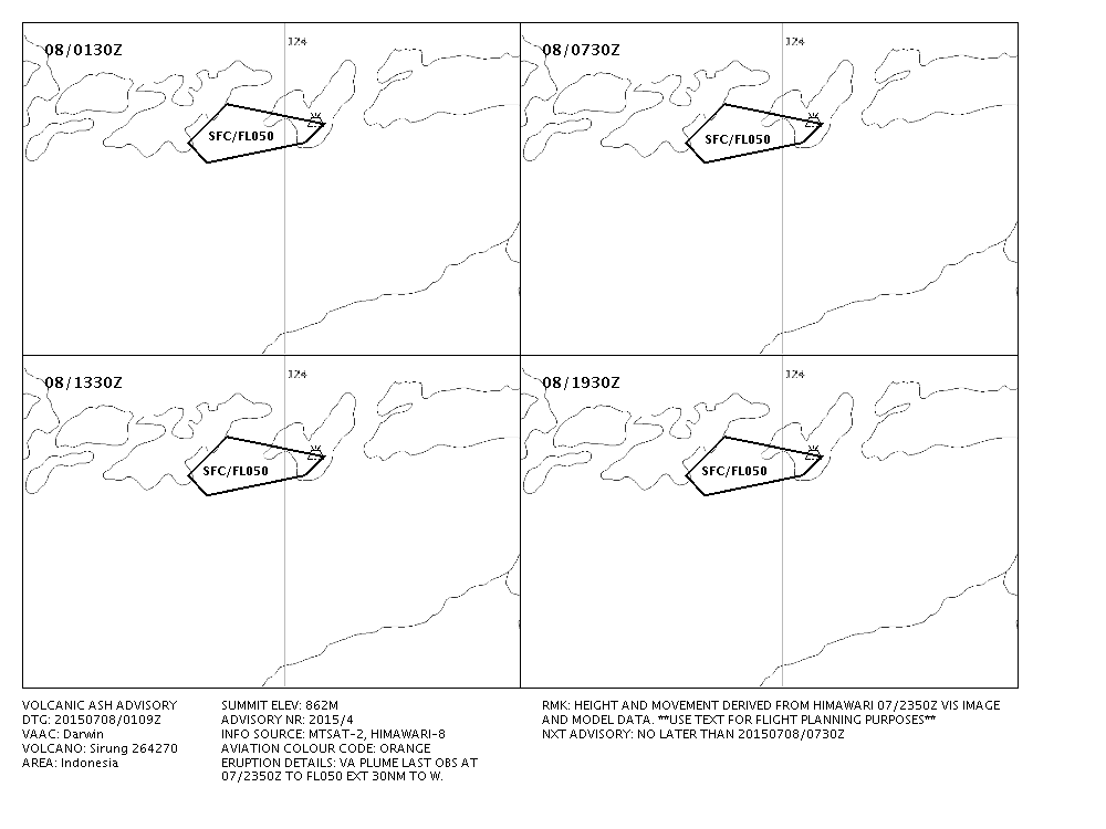 Sirung - forecast chart emission from the volcano - Doc. VAAC Darwin