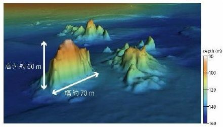 Bathymetry of the underwater volcano discovered by JCG ship off Takarajima on the plateau Sone Shirahama. - Courtesy of Japan Coast Guards Dpt. Oceanography.
