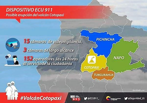 """Dispositif de surveillance """"ECU 911"""" du Cotopaxi - doc. Segurudad Ecuador"""