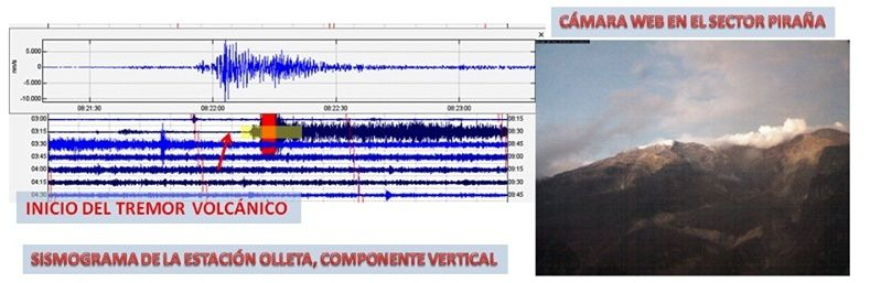 Diagramme de trémor et photo webcam observatorio volcanologico de Manizales - 31.08.2015