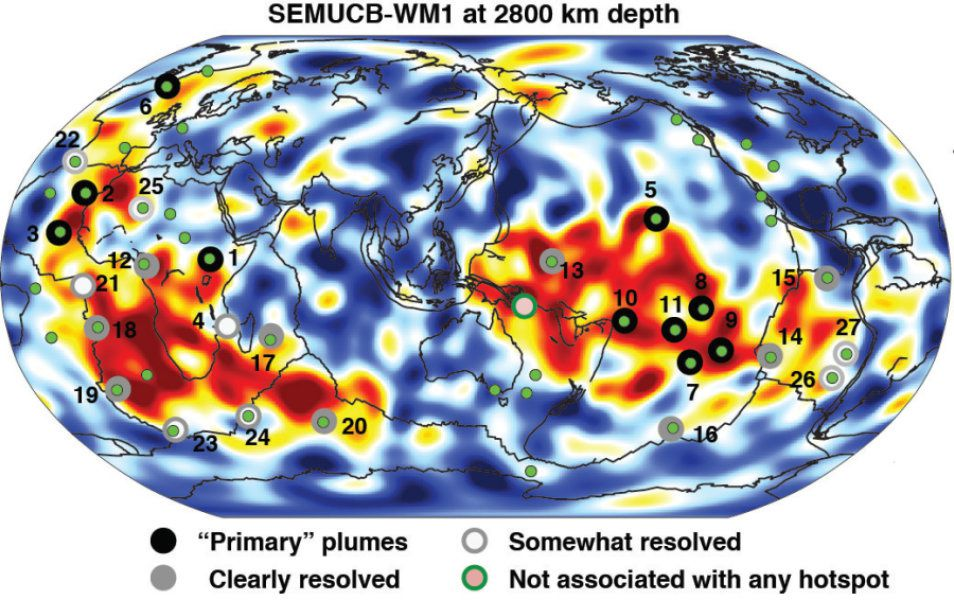 Situation des panaches détectés dans le manteau inférieur / modèle SEMUCB –WM1, à une profondeur de 2.800 km. –  The background map represents the relative Vs variations at 2,800 km in this model, with respect to the global average at that depth. We identify three categories of plumes. 'Primary' plumes are those for which δVs/Vs is lower than –1.5% for most of the depth interval 1,000–2,800 km. These 11 plumes also correspond to regions of the lower mantle where the average velocity reduction over the depth range 1,000–1,800 km is significant at the 2σ level (see, for example, Supplementary Figs 3 and 4). Clearly resolved plumes correspond to vertically continuous conduits with δVs/Vs greater than −0.5% in the depth range 1,000–2,800 km. Somewhat resolved plumes have vertically trending conduits with δVs/Vs greater than −0.5% for most of the depth range 1,000–2,800 km, albeit not as clearly continuous. Plumes are numbered as listed in Extended Data Table 1. Green dots represent the global hotspot distribution according to ref. 27. Note that none of the plumes detected falls within a region of faster-than-average velocity at the base of the mantle, and that long-wavelength structure in this model agrees with that of previous tomographic models (see, for example, Supplementary Fig. 10). - From Broad plumes rooted at the base of the Earth's mantle beneath major hotspots / Scott W. French & Barbara Romanowicz -