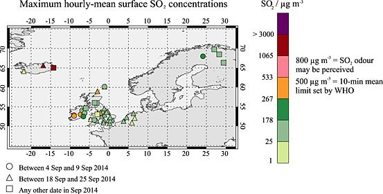 Maximum 1h mean sulfur dioxide (SO2) mass concentrations (µg/m3) measured at the surface during September 2014 at air quality monitoring stations across Northern Europe (see also Table 2). Circles denote that these peak concentrations occurred between 4 and 9 September 2014, triangles denote the period 18–25 September 2014, and squares denote any other date in September 2014. The concentrations are color coded using the United Kingdom Department for Environment, Food and Rural Affairs (DEFRA) air quality index warning levels for 15min mean SO2 concentrations with green=low pollution levels, orange=moderate pollution levels, and pink=high pollution levels, and dark red and violet=very high and hazardous pollution levels [Connolly et al., 2013]. Note that at times, in Iceland higher SO2 mass concentrations have been measured after September 2014, which are not shown. - doc. Dr.Anja Schmidt & al réf en sources