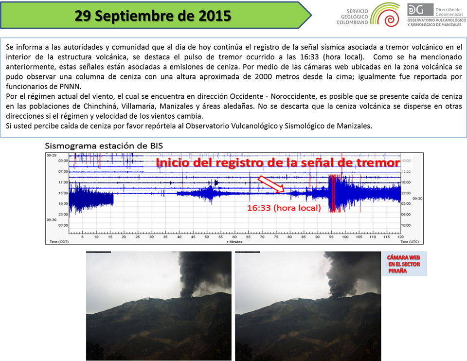 Source: Volcano Observatory in Manizales.