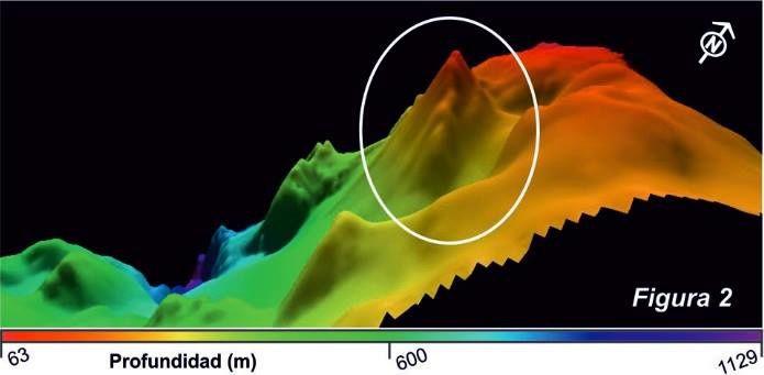 El Hierro - image 3D du volcan sous-marin et de ses multiples cônes - doc. Vulcana 2015