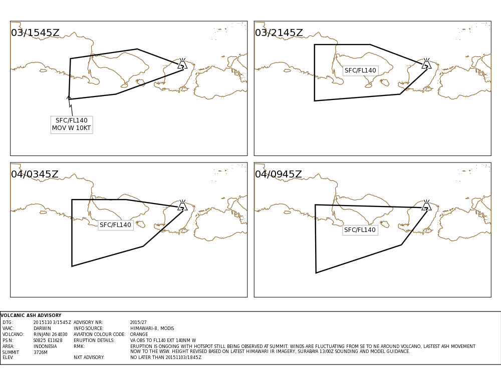 Volcanic ash advisory for Rinjani on 3 and 4 November 2015 - Doc. Darwin VAAC / IDD65305