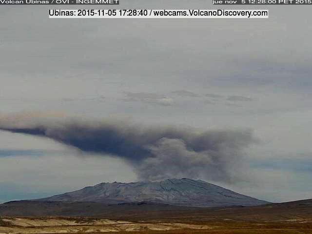 Ubinas 05.11.2015 / 5:20 and 5:28 p.m. UTC - VolcanoDiscovery webcam / INGEMMET