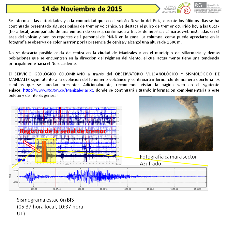 Activity of the Nevado del Ruiz Reviews - Doc. SGC