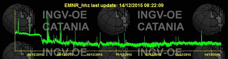 Etna - the diagram of tremor to 8:22 12/14/2015 - Doc. INGV Catania