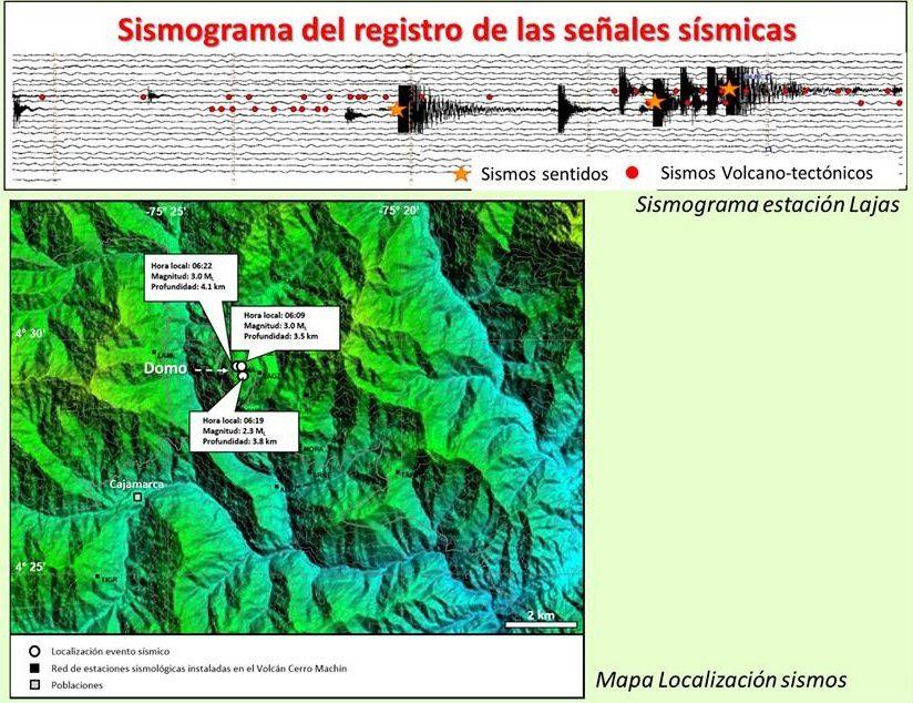 Cerro Machin - localisation et caractéristiques des séismes volcano-tectoniques du 22.12.2015 - les séismes ressentis sont marqués d'une étoile jaune - doc. Observatorio Vulcanologico de Manizales