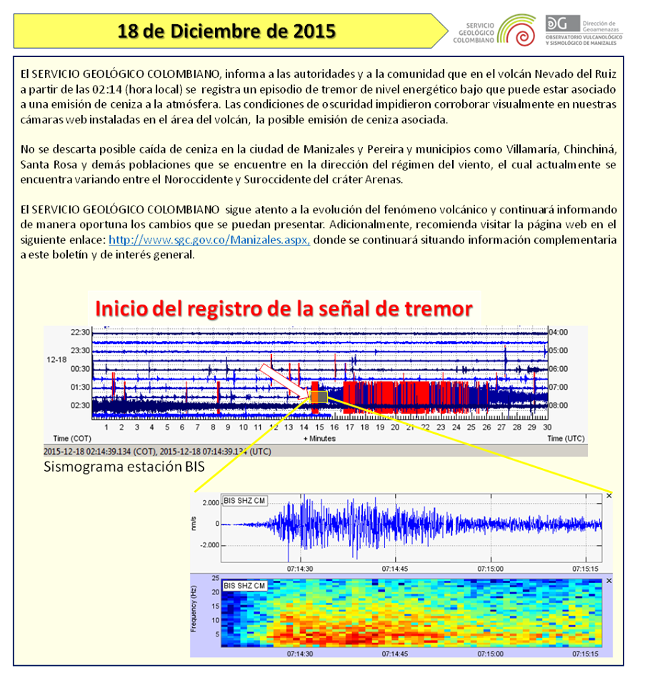 Nevado del Ruiz - 12.18.2015 - signal of tremor of emission - Doc. Observatorio Vulcanologico Manizales