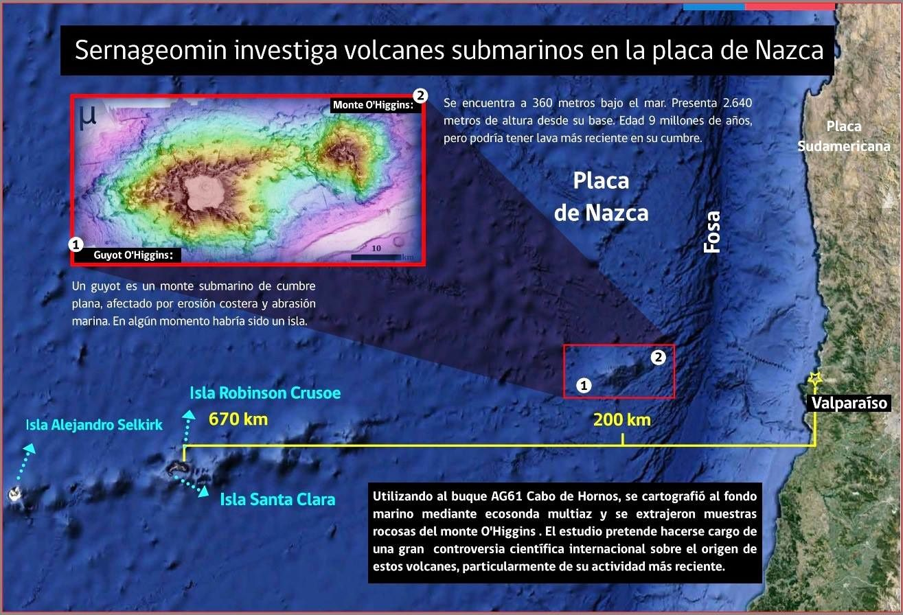 Location of the submarines volcanoes recently visited - Doc. SERNAGEOMIN