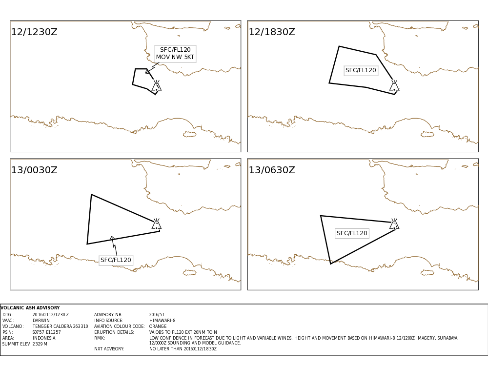 Bromo - ash advisory for the 12 / 01.13.2016 - doc.VAAC Darwin