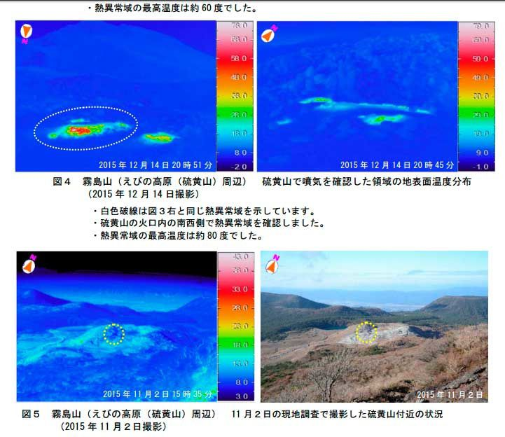New fumerolien field spotted on 14 December 2015 by the JMA