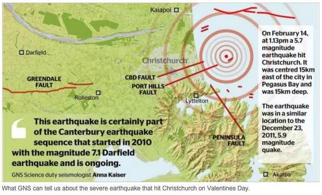 Description of the earthquake 02.14.2016 by Anna Keiser, GNS seismologist