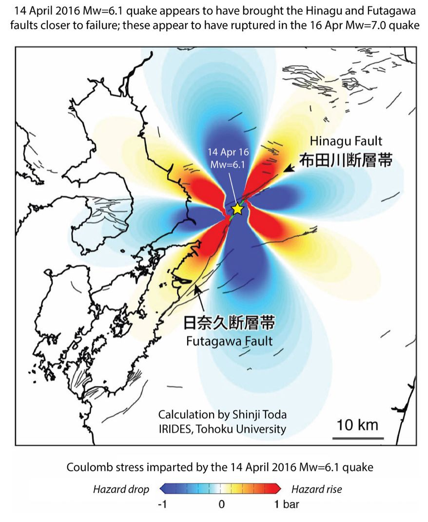 The faults in cause in the mechanism of earthquakes: Hinagu and Futagawa - Doc Shinji Toda / tohoku University