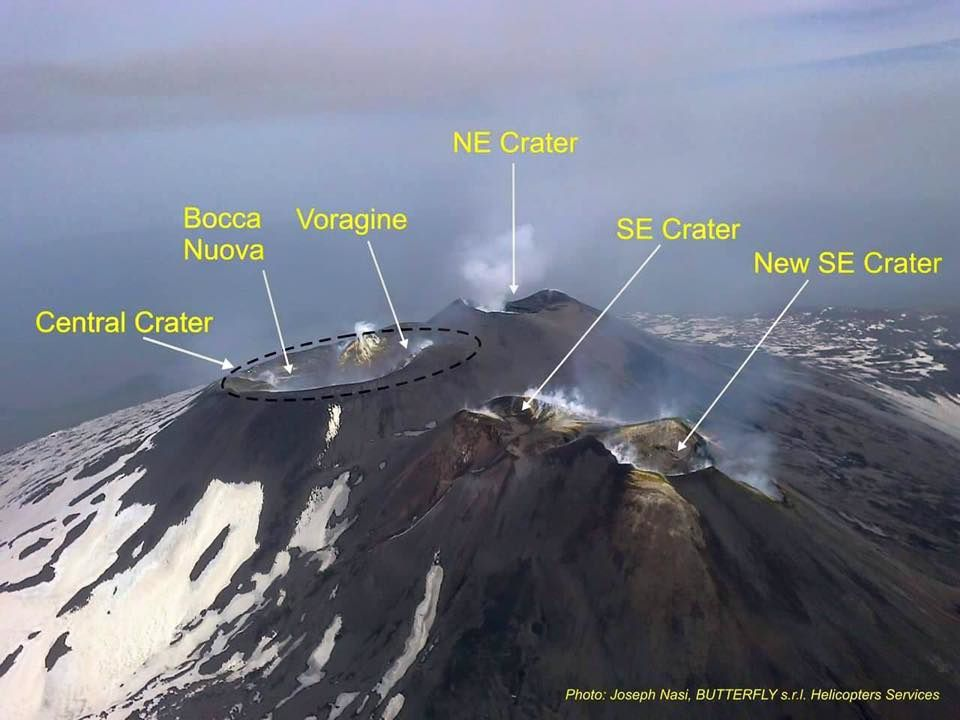 Etna  summit craters - with legend - photo Joseph Nasi / Butterfly helicopters Service