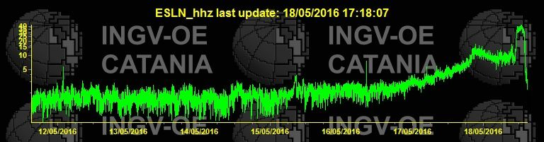 from the NEC to the Voragine. Etna - amplitude of variations of the tremor at 18.05.2016 / 5:18 p.m. - Doc. INGV Catania
