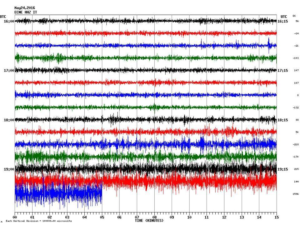 """05/24/2016 Etna - start of  the """"strombolian episode - earthquake INGV Catania"""